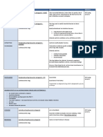 Piri Pharm Tables Pharmacology Therapeutics Spring