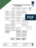 Malla Curricular -Técnico en Administración de Empresas mención Recursos Humanos-2014(r.2017).pdf