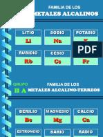 Tabla Periodic Aii