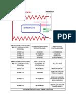 Diagrama Plancha
