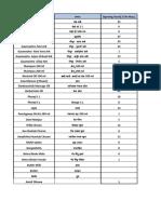 Stock Sheet - Deepali