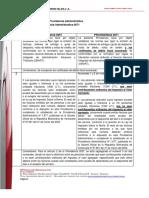 Diferencia Entre Las Providencias 0257 y 071 Comentada Por Stf Consultores Gerenciales CA