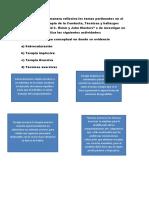 tarea 6 terapia conductual.docx