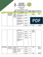 Budget of work in EAPP