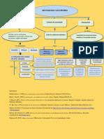 TRABAJO FINAL MAPA CONCEPTUAL  MOTIVACION Y AUTONOMIA              .pdf