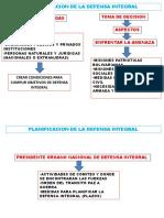 10. Planificacion y Conduccion Para La Din