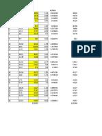Tabla de Indices Unificados