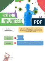 Sistema Inmune Vih