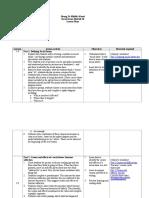Social Issues Module Complete Lesson Plans