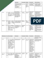 medicamentosurgencias-140617221224-phpapp01.pdf