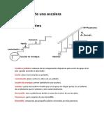 Elementos de Una Escalera
