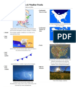 quizlet air masses and fronts