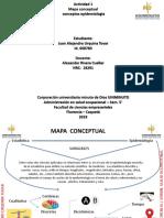 Mapa Conceptual Epidemiologia y Estadistica