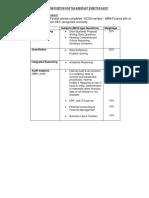 Test Composition _ad Audit Ad at Er