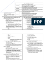learning development sheet