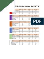 Wedges and Rough Iron Short Distance Fine Adjustment Method_v1.0