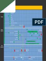 Pilot Flow - Domain + Service Adoption