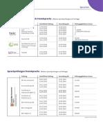 Exam dates_Prufung.pdf
