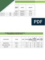 N-RI-CO01-1 Programación de Cosecha y Trilla Actual (34)
