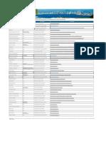 Cisco Live 2019 Preferred Hotel Rate Sheet 05082019