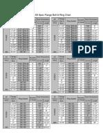 API-6A-Spec-Flange-Bolt+-Ring-Chart.pdf