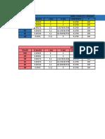 Excel Para Determinar Presion Segun Punto Mas Desfavorable