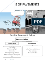 137026700 Flexible Pavement Failure (2)