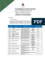 Working PS4 5 05 PKGs List | Sports | Leisure