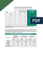 CEMATRIX_Comparison.pdf