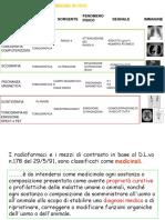 Mezzi contrasto RISONANZA MAGNETICA .pdf