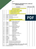 Lista de Materiales Curso de Odontopediatria