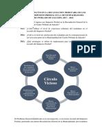 Analisis Del Impacto en La Recaudacion Tributaria de Los Ingresos Por Impuesto Predial en La Municipalidad Del Centro Poblado de Salcedo