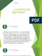Teoria Cognitiva de Jean Piaget