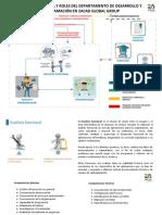 20190106 Estructura Roles Desarrollo-Programacion 2aCAD