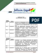 Actualización Normativa  al 06 de Junio de 2019
