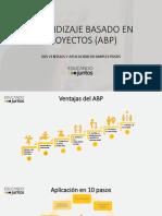 aprendizaje-basado-en-proyectos-abp.pptx