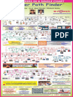 Career Path Finder Chart_2019 Edition (1)