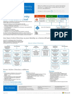 MSFT_cloud_architecture_identity.pdf