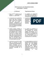 Características de Las Organizaciones Enfermas y Sanas