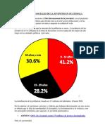 Problemas Sociales de La Juventud en Guatemala