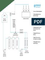 Diagrama de Planta Essence