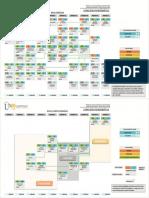 Plan Estudios LIMAT Res 001049 201905