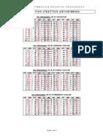 3p08_apantiseis.pdf