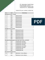 Daftar harga baru cssd 2019 20 mei 2019.xlsx