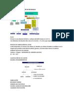 METALURGIA CLASIFICACIÓN DE MATERIALES.docx