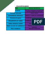Evaluación de Riesgos.docx