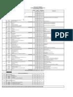 malla-curricular-wa-ing-civ-1533311301.pdf