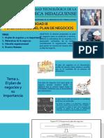 UNIDAD III Fundamentos Del Plan de Negocios