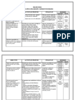 Propuneri Pt Oferta Educational A