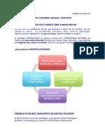 - 1 - AA - Sesion gpo - How your mind - sesión 1 - BUENISIMOOO